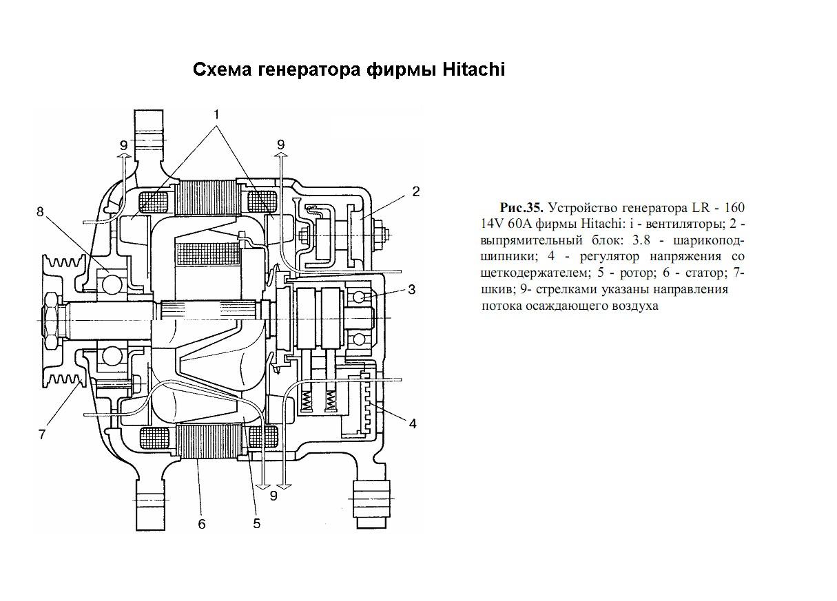 Схема генератора фирмы Hitachi