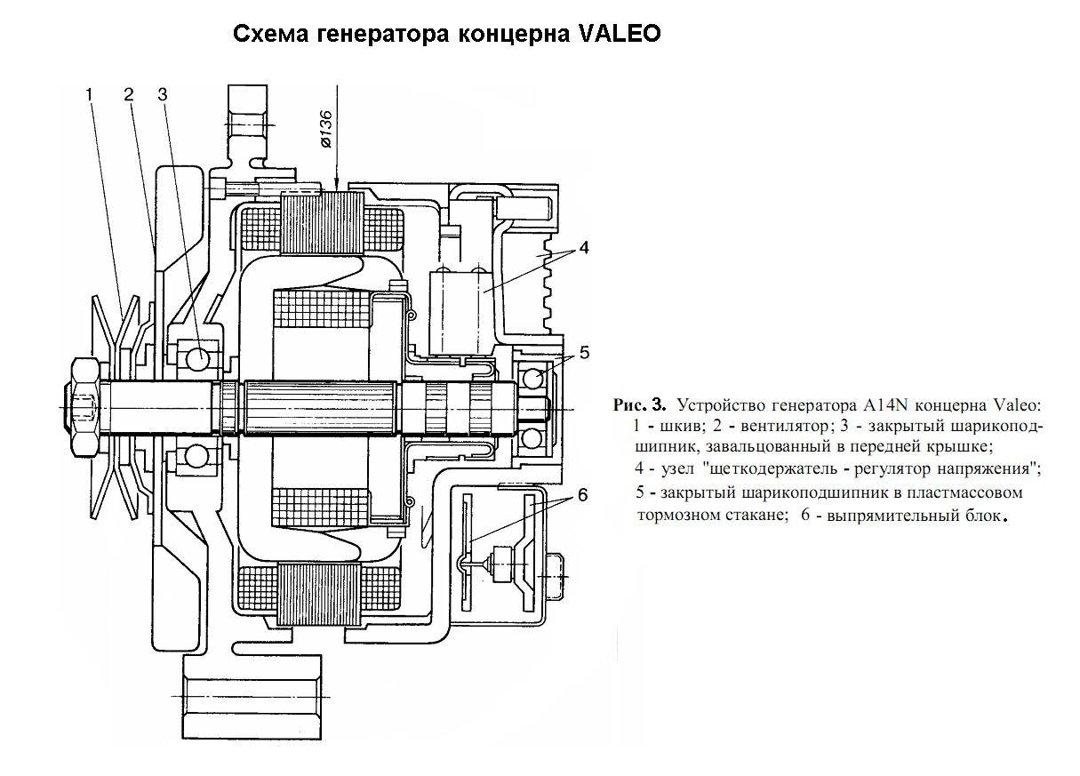 Схема устройства автомобильного генератора
